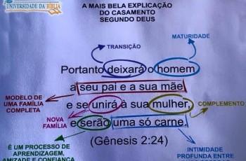 Frases Bíblicas Archives Universalidade Da Bíblia